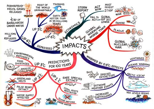 global-warming-impacts