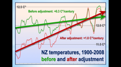 Eight NZ temperatures before and after adjustment